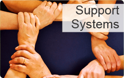 Support Systems Image